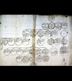 Family tree showing the succession to the Elurre entailed estate. 1758